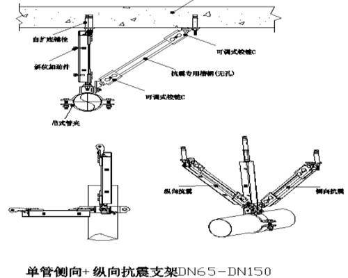 不同类型的抗震支架的布置原则