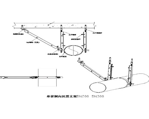 抗震支吊架制作切割的质量要求有哪些呢
