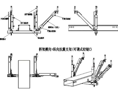 制作抗震支吊架时切割的质量要求